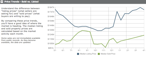 Saddle River Real Estate Market Report