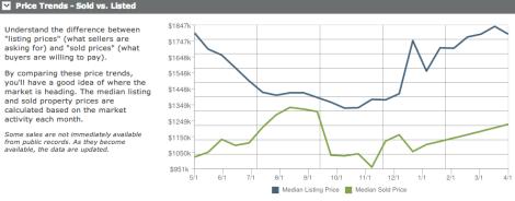 Saddle River Real Estate Market Report